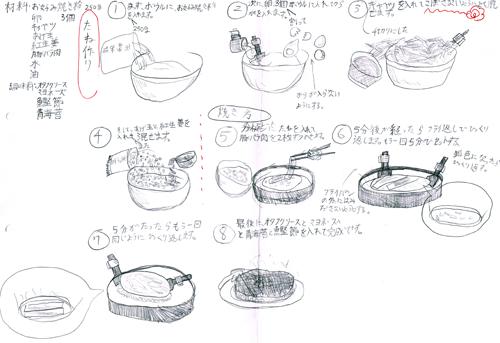 お好み焼きの作り方をイラストを使って説明する