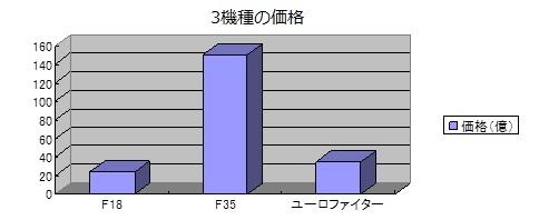 fx_graph