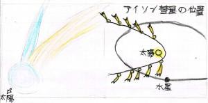 アイソン彗星の位置