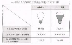 『公中検ステップアップ問題集VOL.1 グラフ・資料の読み取り編』より